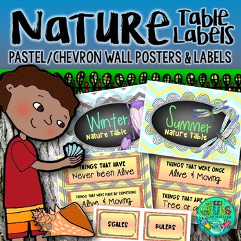 Labels & Seasonal Posters for your Nature Table {pastel chevron}