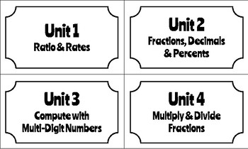 Labels by Unit or Chapter 6th Grade Math Curriculum