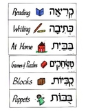 Hebrew Labels for Centers