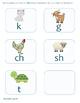 Labels for Flashcards