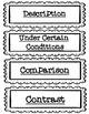 Labels of Nonfiction Text Structures