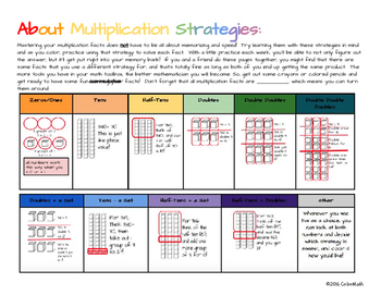 Labor Day Coloring Page by Multiplication Fact Strategy