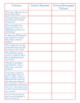 Labor Day Webquest and Flyer Design - Editable in Google Slides!