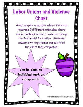 Labor Unions and Violence Chart