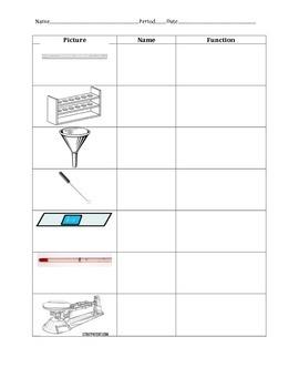 Laboratory Equipment Chart Notes