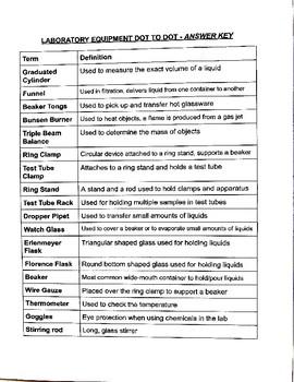 Laboratory Equipment Dot-To-Dot Vocab Worksheet