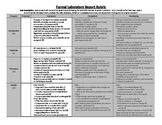 Laboratory Report Rubric