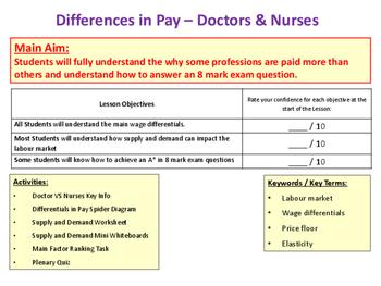 Labour Market - Wage Differentials - Exam Technique & Key Theory - Economics