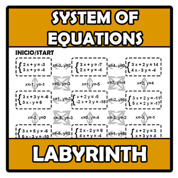 Labyrinth - Laberinto - System of equations - Sistemas de ecuaciones