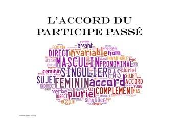 L'accord du participe passé - Présentation Power Point