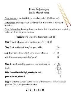 Ladder Method Guided Notes