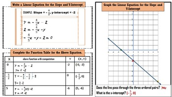 Ladders into Linear Equations