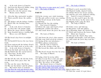 Lady of Shalott - content and analysis