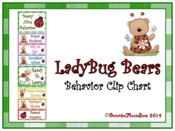 Ladybug Bears Behavior Clip Chart