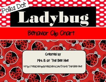 Ladybug Behavior Clip Chart - Polka Dot Backgrounds