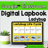 Ladybug Digital Interactive Notebook for Google Classroom Distance Learning