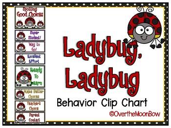 Ladybug, Ladybug Behavior Clip Chart