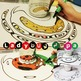 Ladybug Life Cycle – Mirror Anamorphic Science Lesson Integrated with Art