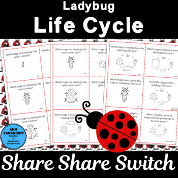 Ladybug Life Cycle Share Share Switch