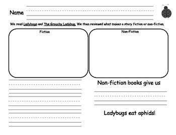 Ladybug Non-Fiction Fiction Comparison