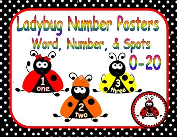 Ladybug Number Posters 0-20