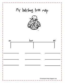 Ladybug Reading, Writing, and Science Unit