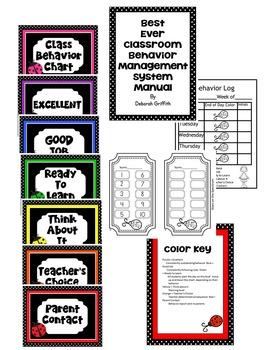Ladybug Theme Classroom Decor EDITABLE