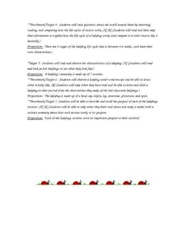 Ladybug Unit Lesson