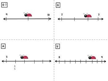 Ladybug on a Line Fraction Task Cards