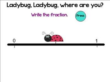 Fractions: Ladybug on a Line SMARTBoard Lesson