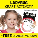 Ladybug Life Cycle Craft Activity