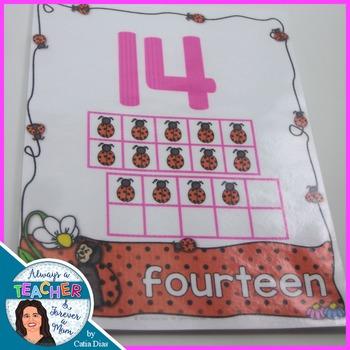 Ladybugs Classroom Decor Theme - Number Posters