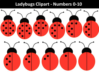 Ladybugs Clipart - Numbers 0-10