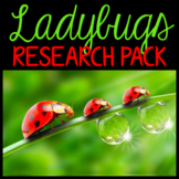 Ladybugs: Nonfiction Mini Unit & Graphic Organizers