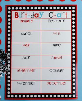 Ladybugs and Dots Birthday Chart