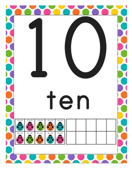 Number Posters -Bright Colors and Polka Dots