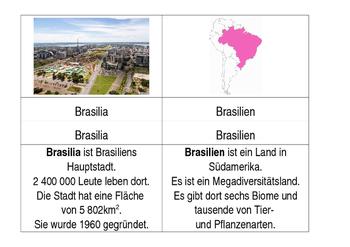 Länder der Welt: Brasilien