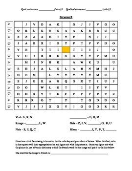 L'alphabet français infogap (Noel)