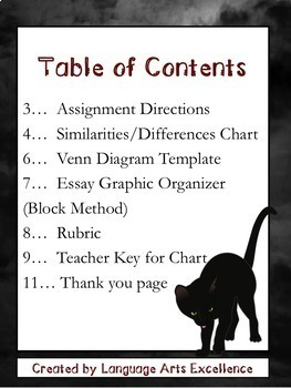 best black cat images black cats month and audio the black cat essay topics poe s short stories essay questions compare and contrast the black cat and the tell tale poe s short stories literature