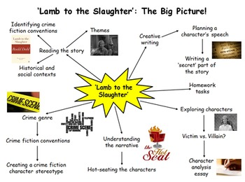 Lamb to the Slaughter 3 Week Unit - 9 Lessons, PPT, Resources, Homework!