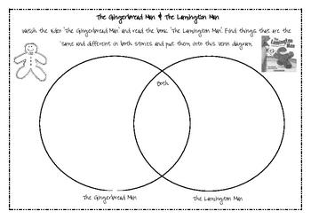 Lamington Man & Gingerbread Man