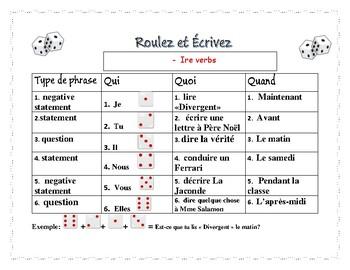 Roulez et écrivez -ire verbs