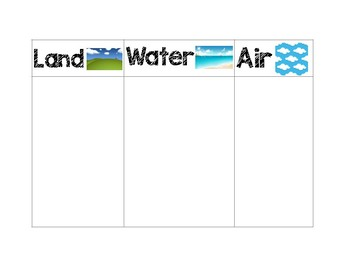 Land, Air, Water Sorting Table