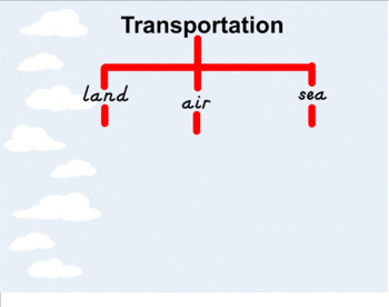 Land, Air, and Sea