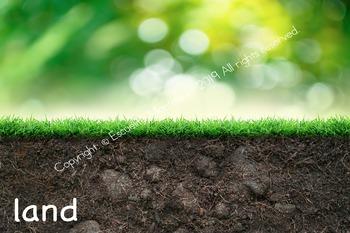 Land, Air, and Water Mats in Spanish & English (Montessori)