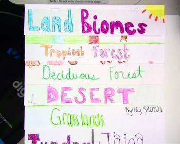 Land Biomes Flipbook Project