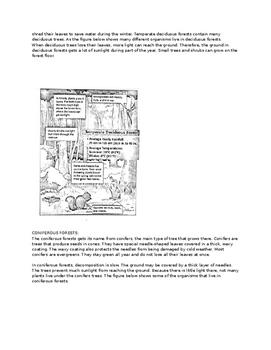 Land Biomes Reading