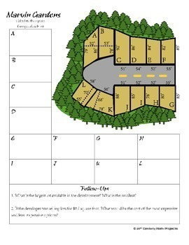 Land Developer -- Area of a Trapezoid Geometry Project