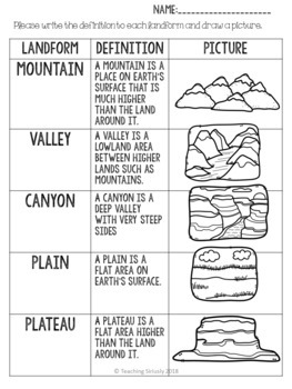 Land Form Define and Draw PowerPoint and Worksheet BUNDLE