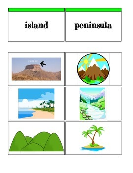 Land Form Vocabulary Cards